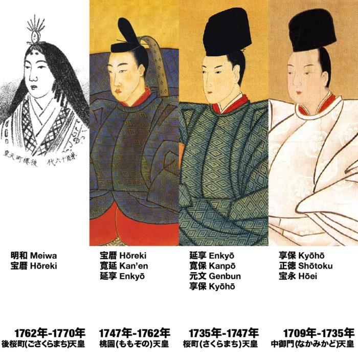 江戸時代の天皇と元号