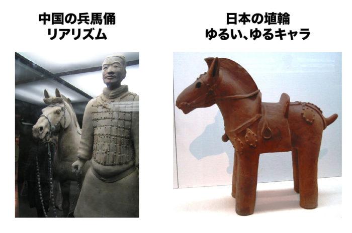 日本の美術はゆるさが特徴。ゆるいディフォルメがある。
